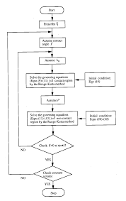 The Flow Chart For The Enhanced Version Of The Algorithm For