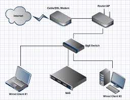 wired home network design home and landscaping design lan changing router from 100mbps to gigabit is it really worth