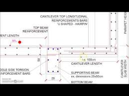 Small Picture Cantilever Veranda Slab with Parapet Wall Detail Autocad