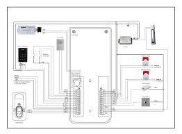 nutone intercom wiring diagram lovely fermax inter system wiringgram old nutone intercom wiring diagram at Nutone Intercom Wiring Diagram