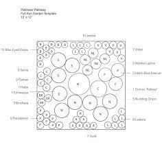 Small Picture Pollinator Garden Design Garden Design Ideas