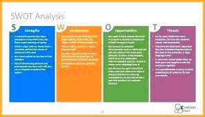Template For Swot Analysis Blank Swot Analysis Template Word Example