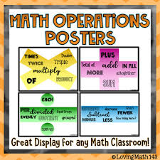Math Operation Keywords Anchor Chart Posters
