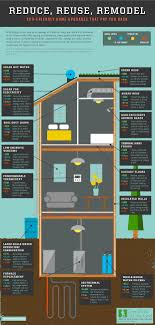 164 best Create a More Energy-Efficient Home images on Pinterest ...