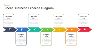 Process Flow Chart Template Linear Business Process Diagrams Template For Powerpoint And
