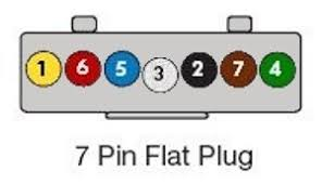 trailer wiring diagrams @ exploroz articles trailer wiring diagram 7 pin flat Trailer Wiring Diagram 7 Pin #24