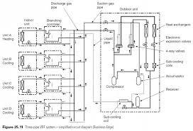 vrf flow diagram example electrical wiring diagram \u2022 Daikin Piping Diagram vrf systems rh ref wiki com vrf piping diagram chiller flow diagram