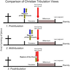 John Hagee Tribulation Chart Rapture Wikipedia