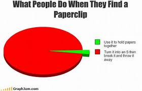 Solved Funny Graphs Pie Charts Diagrams The Ebay