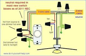 ceiling fan wiring diagram schematic wire data schema u2022 rh nbits co hunter ceiling fan wiring harness ceiling fan motor schematic wiring diagram