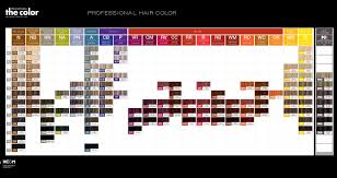 Paul Mitchell The Color Professional Hair Color Swatch Chart