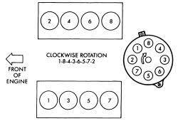 solved spark plug wiring diagram for 1999 durango 5 2 l fixya this should help spark plug wiring diagram for 1999 durango 5 2 l b9387da jpg