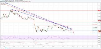 Kraken Bitcoin Price Chart Kraken Bitcoin Isle