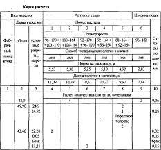 Отчет по практике Организация работы подготовительно раскройного  Количество кусков тканей в одной карте расчета определяется их длиной и величиной заказа по каждому размероросту включенному в данную карту