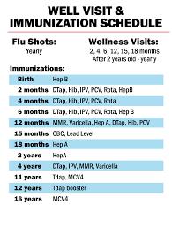 Immunization Chart Jasonkellyphoto Co