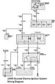 2000 hyundai elantra wiring schematic 2000 image 95 hyundai accent wiring diagram 95 auto wiring diagram schematic on 2000 hyundai elantra wiring schematic