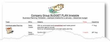 Making A Budget The Ultimate Budget Planner Template