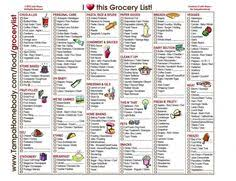 Printable Grocery List | Pinterest | Tough Times, Toilet Paper And ...