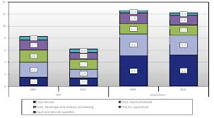 Us Trustee Program Chart Mortgage And Rent Wt Tpr S 314