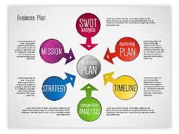 business plan ppt sample business plan ppt rome fontanacountryinn com