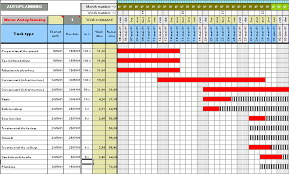 Scheduling Charts In Excel Expin Franklinfire Co