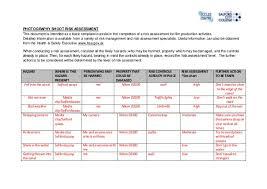 Photography Shoot Risk Assessment Form 2