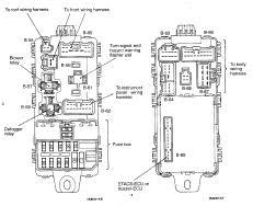 1998 mitsubishi mirage fuse box diagram vehiclepad 2000 mitsubishi mirage wiring diagram and schematics 99