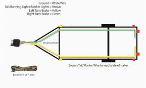 complete minn kota battery charger wiring diagram pictures on board trending flat 4 pin trailer wiring diagram wiring diagram ifor williams trailer lights inspirationa 4 pin