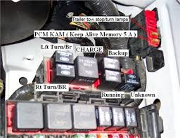 solved f150 ford 1998 is there a fuse for a trailer and fixya should have uploaded this version of the picture instead it shows what each of the relays in the aux relay box do think this is also poorly documented in