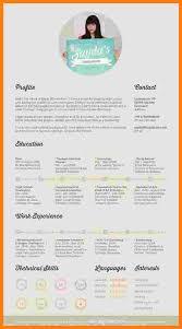 5 Cv Layout Design Theorynpractice