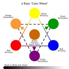 Basic Color Wheel Diagram