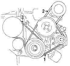 2004 hyundai elantra belts diagram 2004 database wiring 2004 hyundai elantra belts diagram