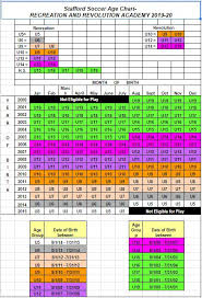 Date Of Birth Age Chart Age Chart Fall 2019 Spring 2020