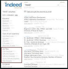 Craigslist Resumes Custom Post My Resume On Craigslist From Posting Resume Craigslist Indeed