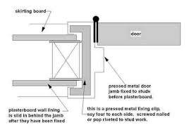 modern door jamb detail. Modren Modern Metal Door Jamb To Modern Door Jamb Detail L