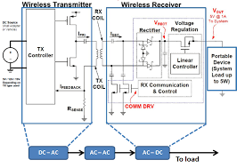 fig 1 a wireless power system with a dc input and dc output of 5v at 1 a resulting in a 5w system 6 a simplistic 3 block description of the system is