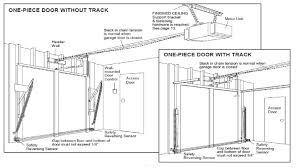 chain drive vs belt drive garage door openerGarage Doors  Chain Drive Garage Door Opener Wageuzi Vs Belt