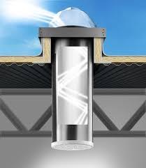 Solatube Light Spectral Reflectance Solatube