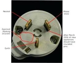 3 phase plugs cmclean 3 phase plugs cords and govt prong plug wiring diagram nz