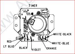 roper dryer timer diagram member s gallery appliantology org roper dryer timer diagram