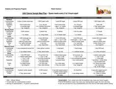 diabetic menu planner diabetic person symptoms diabetes diabetic meals and meals