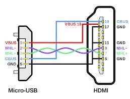 wiring diagram hdmi micro usb pinout mobile high definition link wiring diagram hdmi microusb text diagram png image transparent background