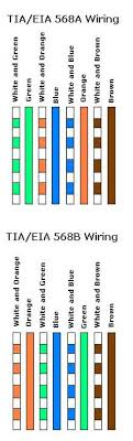 568a 568b wiring diagram images network cable cat 5 wiring wiring diagrams on cat6 home diagram pdf