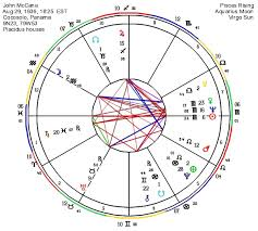 Astrograph Astrology Of John Mccain