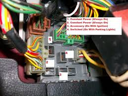 fuse box option power source terminals honda tech are these connectors already fused or would i need to run an external fuse i m trying to run 4 or 5 gauges off of one of these terminals