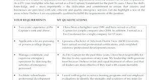 Loan Officer Sample Resume Free Mortgage Originator Job Officers ...