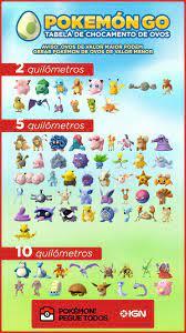 14 ideias de Imagens Uteis para Pokémon GO   pokemon go, pokemon, pokémon  desenho