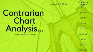 Dxy Stock Chart Stock Charts Today March 19 2018 Swing Trading