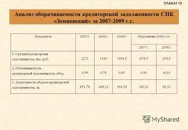 Анализ дебиторской задолженности на примере ООО Молодежный  Анализ оборачиваемости дебиторской задолженности диплом