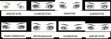 make up for diffe types of eyes asian vs caucasian